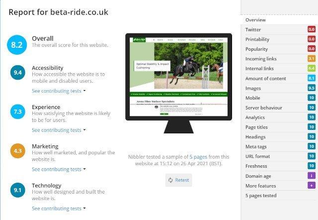 Beta-Ride Nibblr test result screenshot