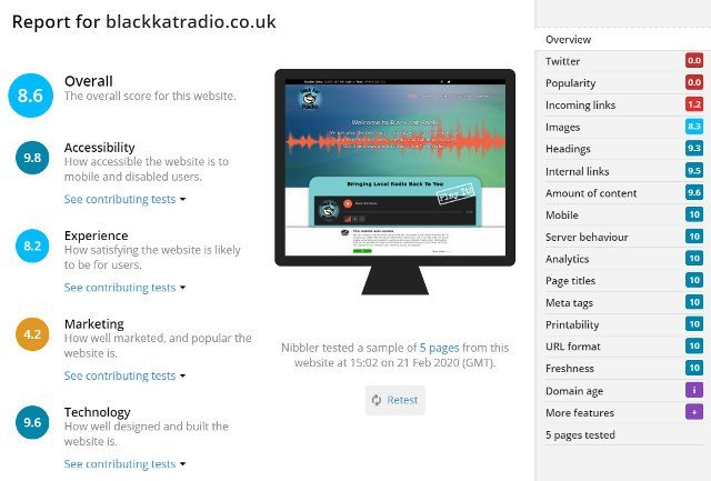 Black Kat Radio Nibbler test results screenshot