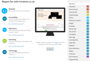 With Hindsite website test results